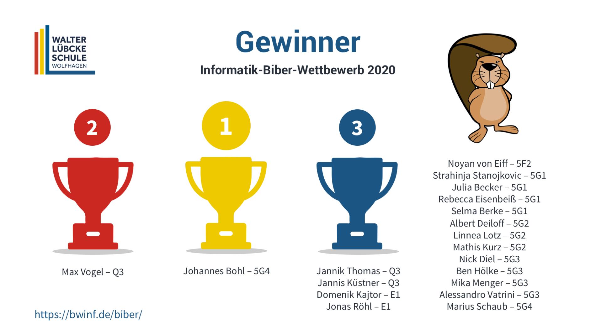 Gewinner Informatik-Biber-Wettbewerb 2020